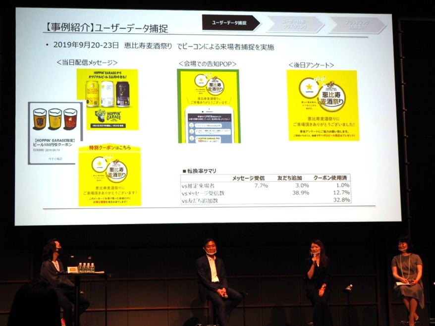 サッポロビールのユーザーデータ捕捉事例(DM-1データを企業間でシェアすることのメリットとデメリットより)