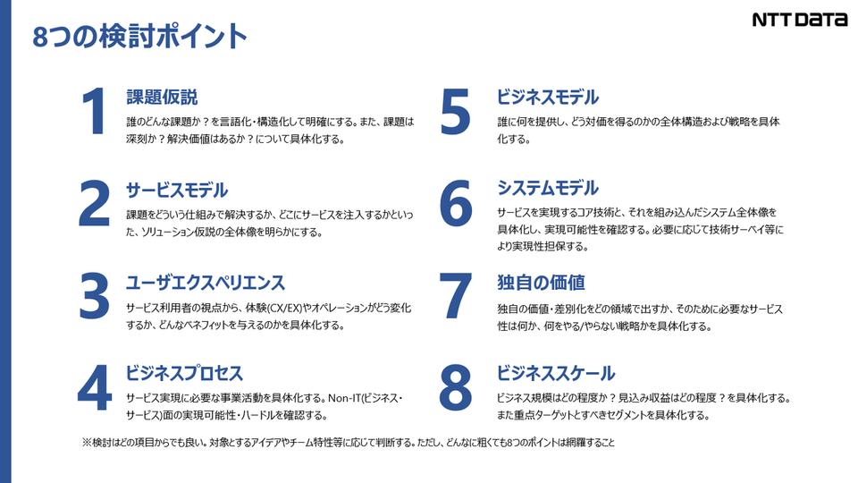 ビジネスデザインスプリントの8つの検討ポイント